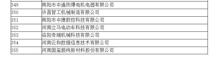 中通防爆被认定为河南省2018年第一批高新技术企业